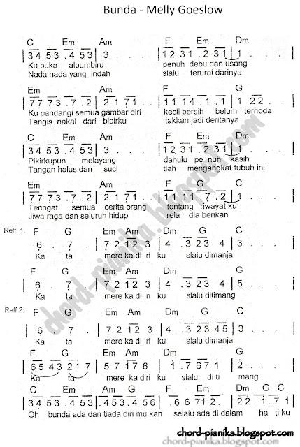 not angka pianika lagu geregetan ayu ting ting | not angka lagu