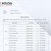 Daftar Harga Resmi Toyota Lombok Tahun 2017- Kuasai Teknologi