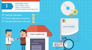 5 Cara Membedakan Software Asli Dan Bajakan (Palsu)