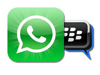 AMP Social Sharing Button Added BBM and WhatsApp