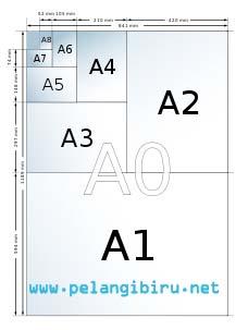 Macam Jenis Ukuran Kertas | Kwarto | Folio - Pelangibiru.net