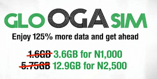 Glo Oga Sim Double Data Offer