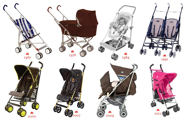 Maclaren's buggies from 1967 to 2012