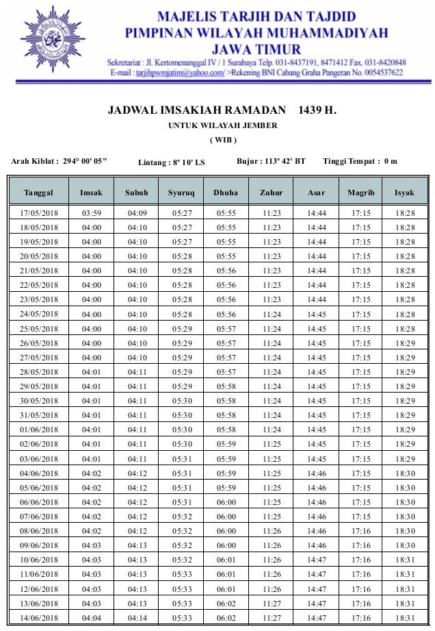 Jadwal Imsak Puasa Ramadhan 2018 Wilayah Jember
