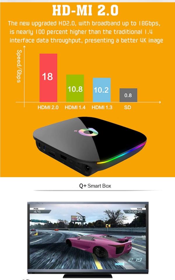 Sunvell Q Plus Allwinner H6 4GB 64GB 100M LAN 2 4G WIFI