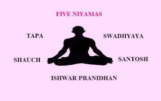 An image showing yogi with five niyamas