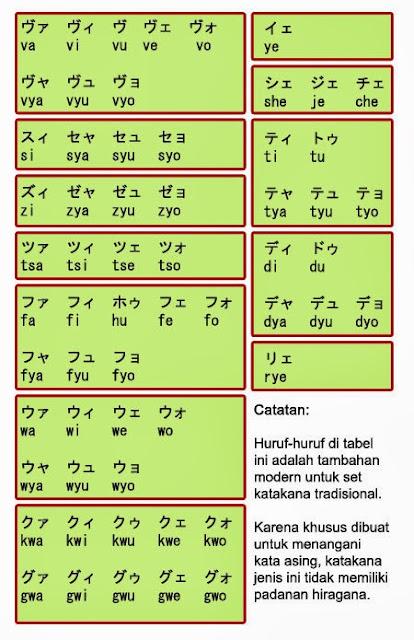 extented katakana