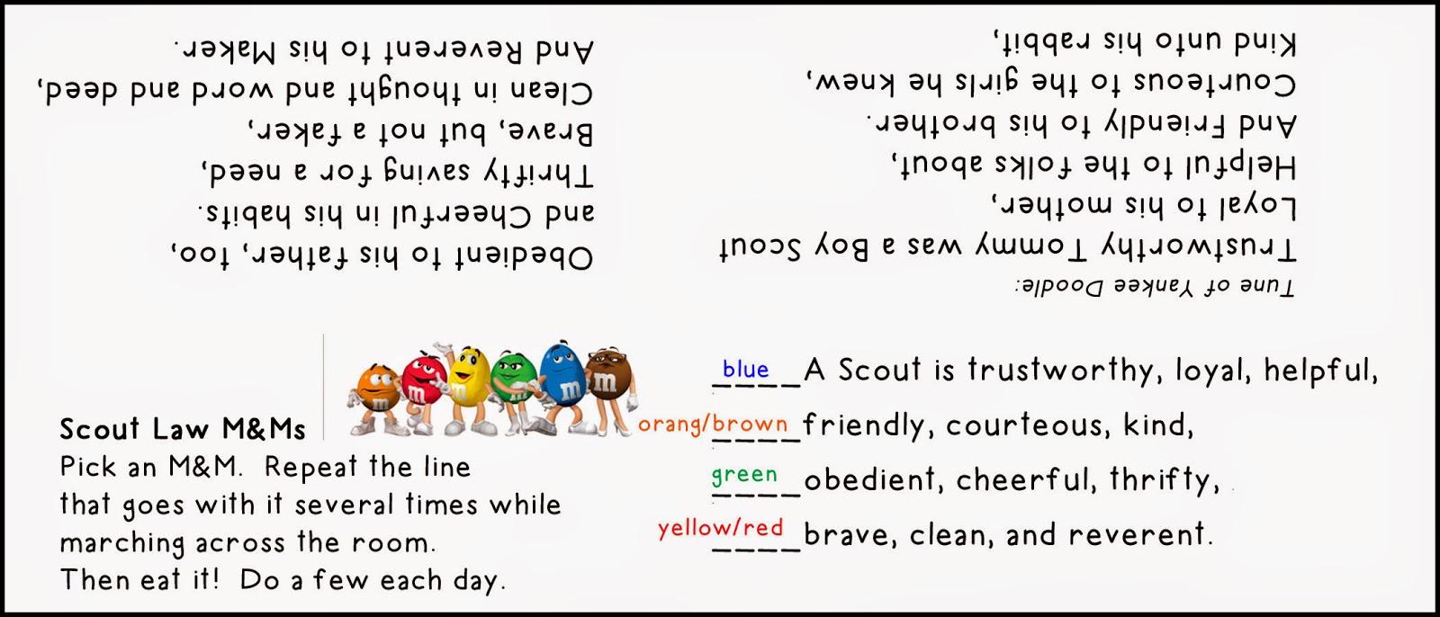 Wiggle Poke Giggle Zoom Fun Ways To Learn Memorize The