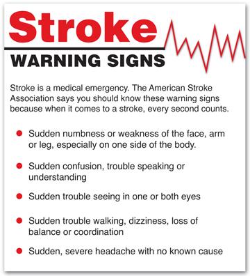 Nursing Care Nonhemorrhagic Stroke And Hemorrhagic