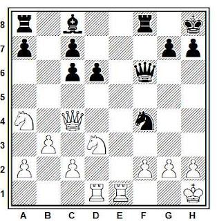Posición de la partida de ajedrez Lau - Smagin (Berlín, 1990)