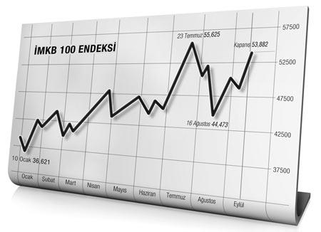 değer kaybetmeyen hisse senetleri değer yitirmeyen hisseler yatırım için