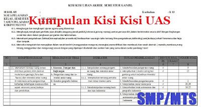 Kisi Kisi UAS Kelas 7 Semester 1 Kurikulum 2013/ KTSP