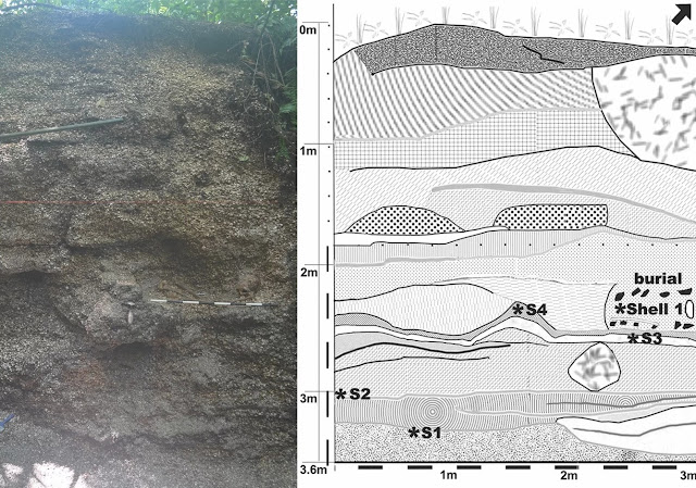 Oldest known human burial identified in Lower Central America