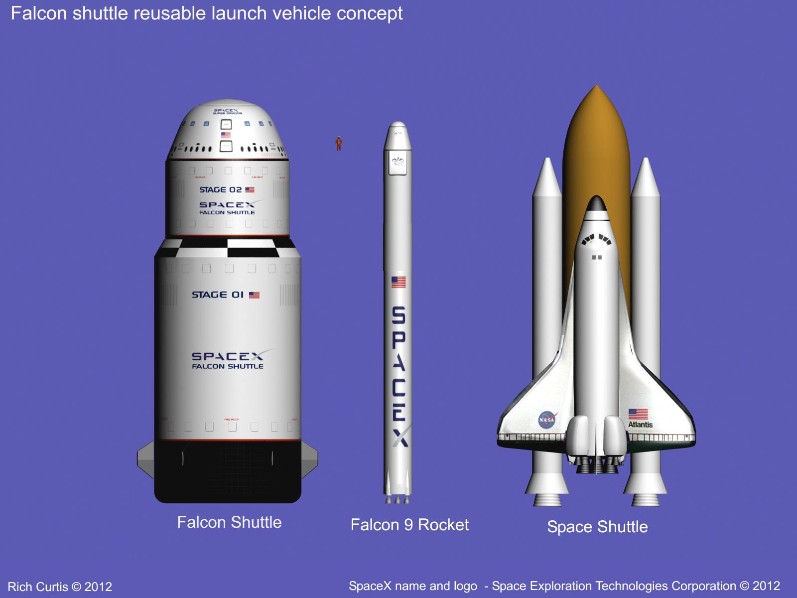 Rich Space Tech: The Falcon Shuttle Reusable Launch System