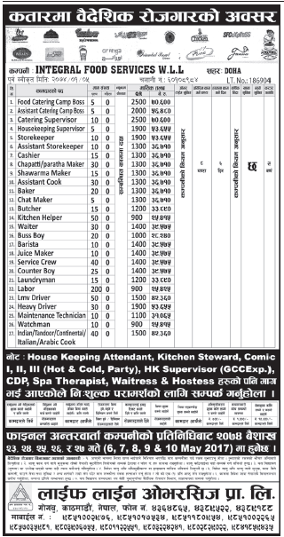 Jobs in Qatar for Nepali, Salary Rs 70,600