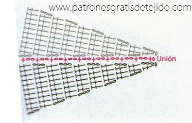 esquema-unión-gajo-cojines-crochet