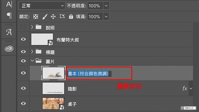 Adobe Photoshop 圖層管理 - 圖層命名
