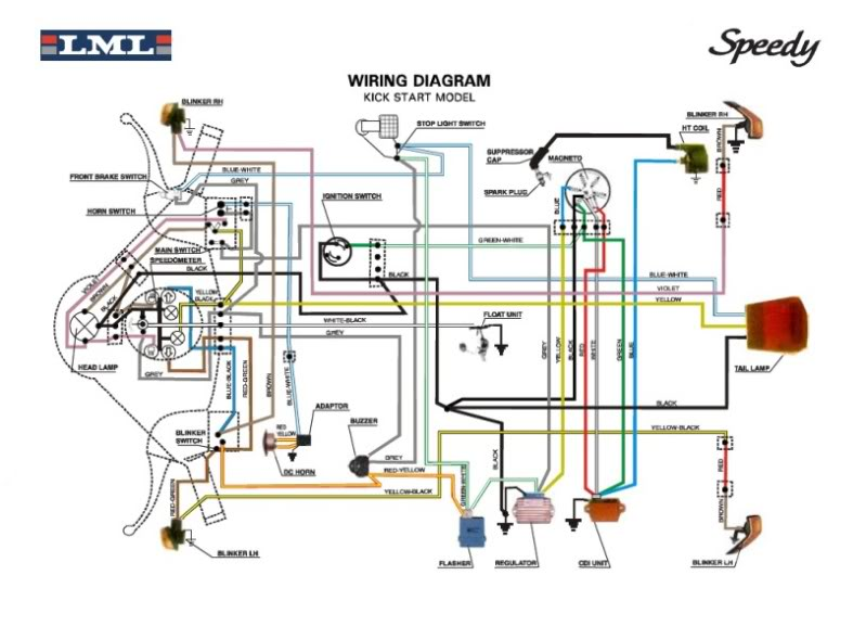 Wiring diagram sepeda motor wiring library ahotel girinata palace wiring diagram sepeda motor rh adiemunk blogspot com wiring diagram sepeda motor honda grand wiring diagram kelistrikan sepeda motor asfbconference2016 Image collections