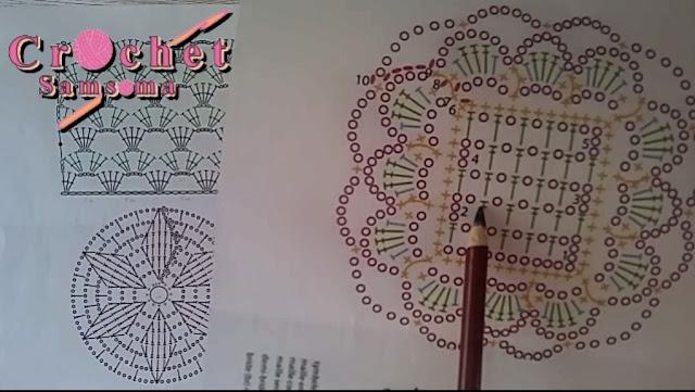 تعلم قراءة الباترون . تعليم قراءة الباترون . دورة تعليم قراءة الباترون . How to Read Crochet Pattern.    Como leer un patrón de crochet  .  . تعلمي قراءة باترونات الكروشيه بسهولة . تعليم قراءة باترون الكروشيه .