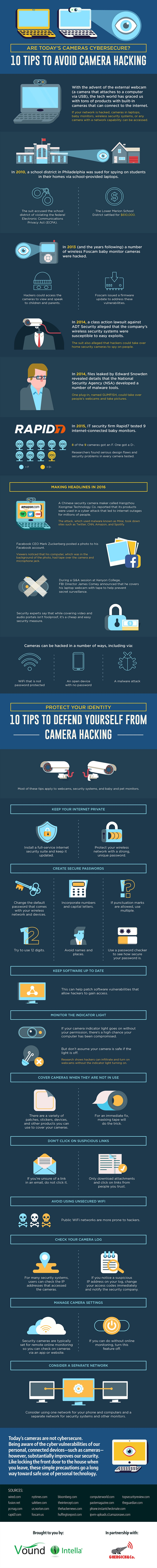 10 Tips to Avoid Camera Hacking - #infographic
