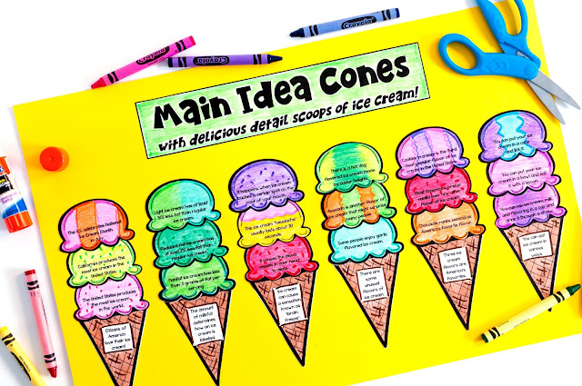 Main Idea Craftivity- An example of an ELL-friendly activity that uses a student-friendly analogy to boost comprehension and retention!