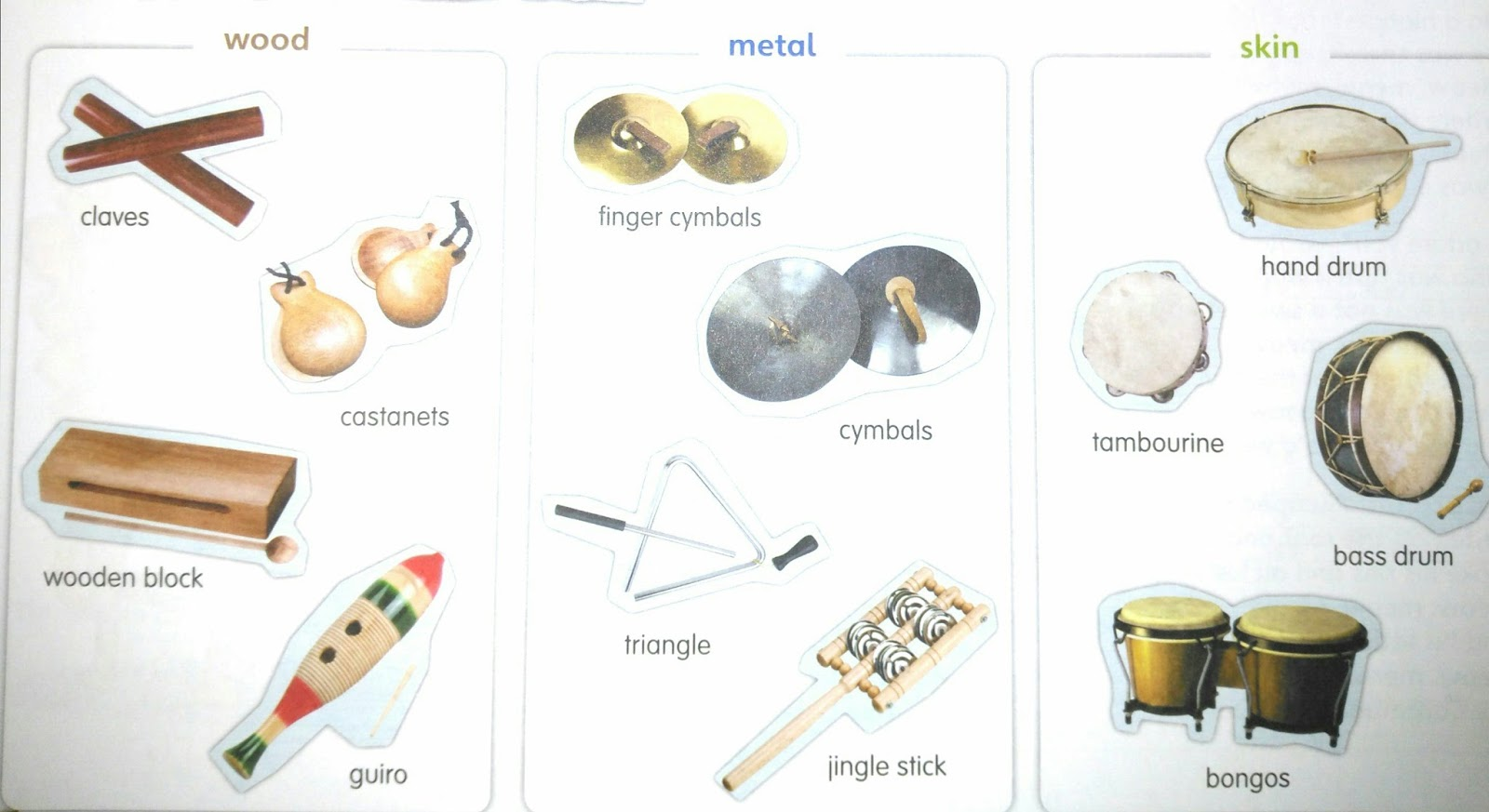 Clases De Musica Percussion Instruments Worksheet
