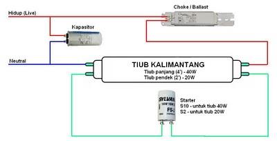 Strange Wiring Lampu Kalimantang Double Online Wiring Diagram Wiring Digital Resources Otenewoestevosnl