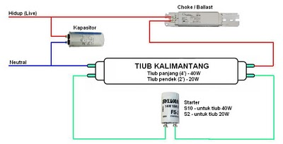 Tremendous Wiring Lampu Kalimantang Double Online Wiring Diagram Wiring Cloud Hisonuggs Outletorg