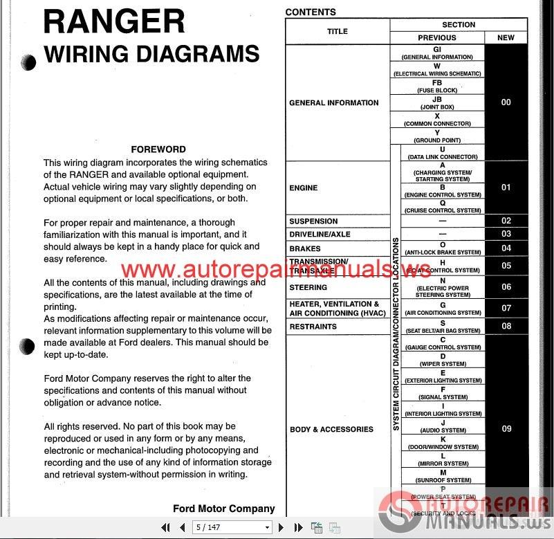 Free Auto Repair Manual   Ford Ranger 2005