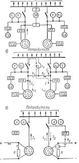 Принципиальные схемы методов синхронизации генераторов