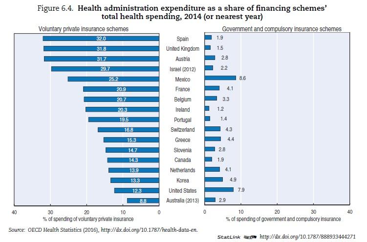 CONVERSABLE ECONOMIST: Wasteful Health Care Spending
