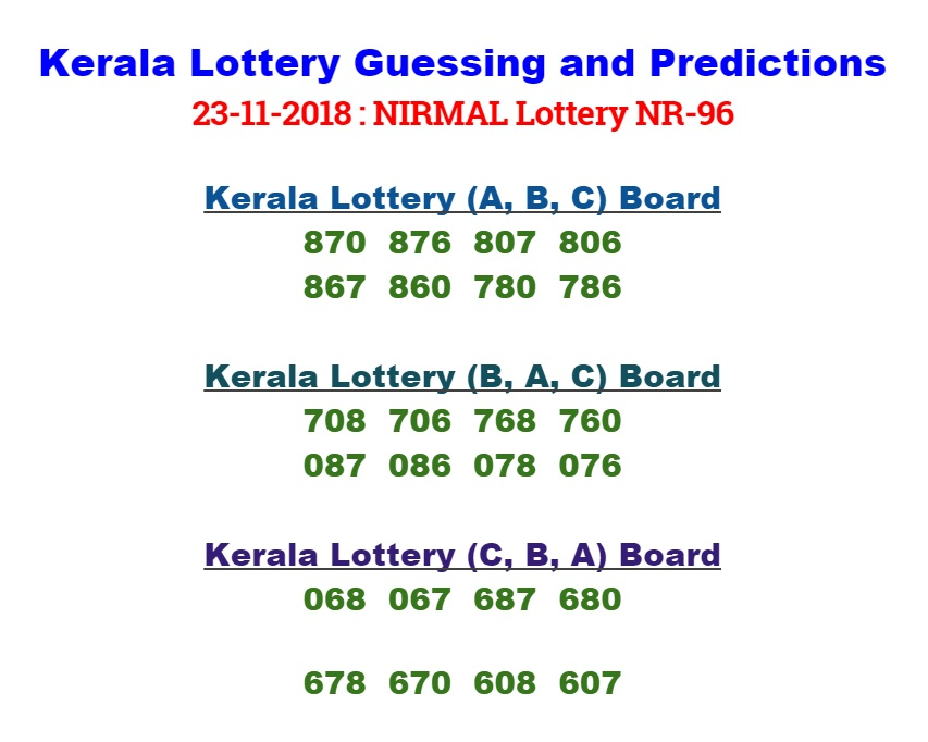 Kerala Lottery Guessing and Predictions 23-11-2018 : NIRMAL Lottery