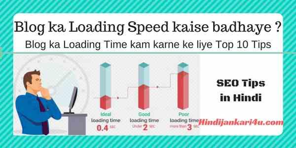 Blog ka Loading Speed kaise badhaye