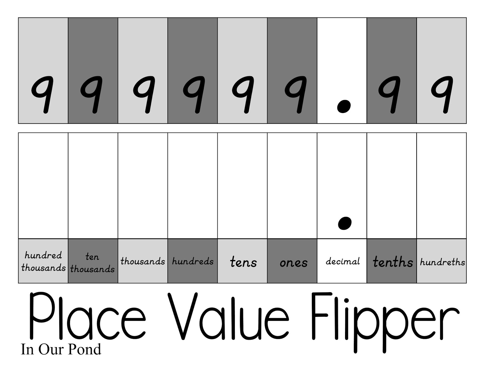 Place Value Flip Book Printable
