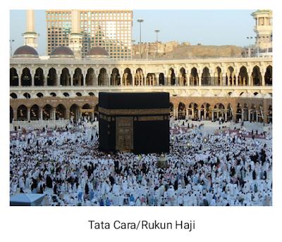 Tata Cara Pelaksanaan (Rukun) Haji yang Harus Dilaksanakan Umat Muslim