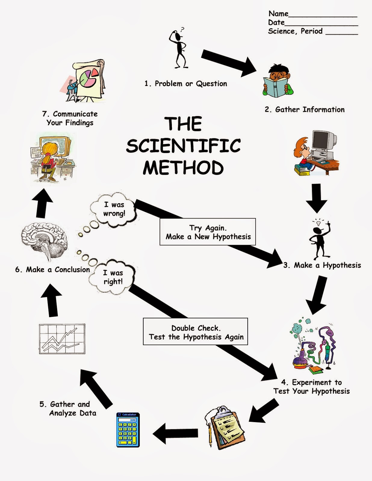 Mrs Remis Science Blog