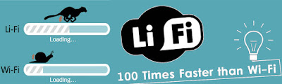 li-fi technology, what is li-fi technology, abotu li-fi