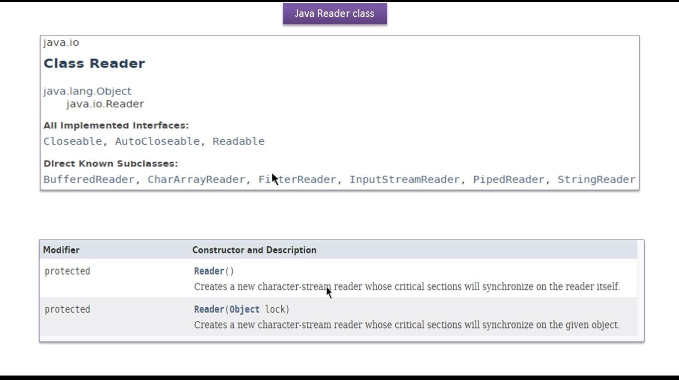 Java ee java tutorial java io reader class java tutorial java io reader class baditri Image collections
