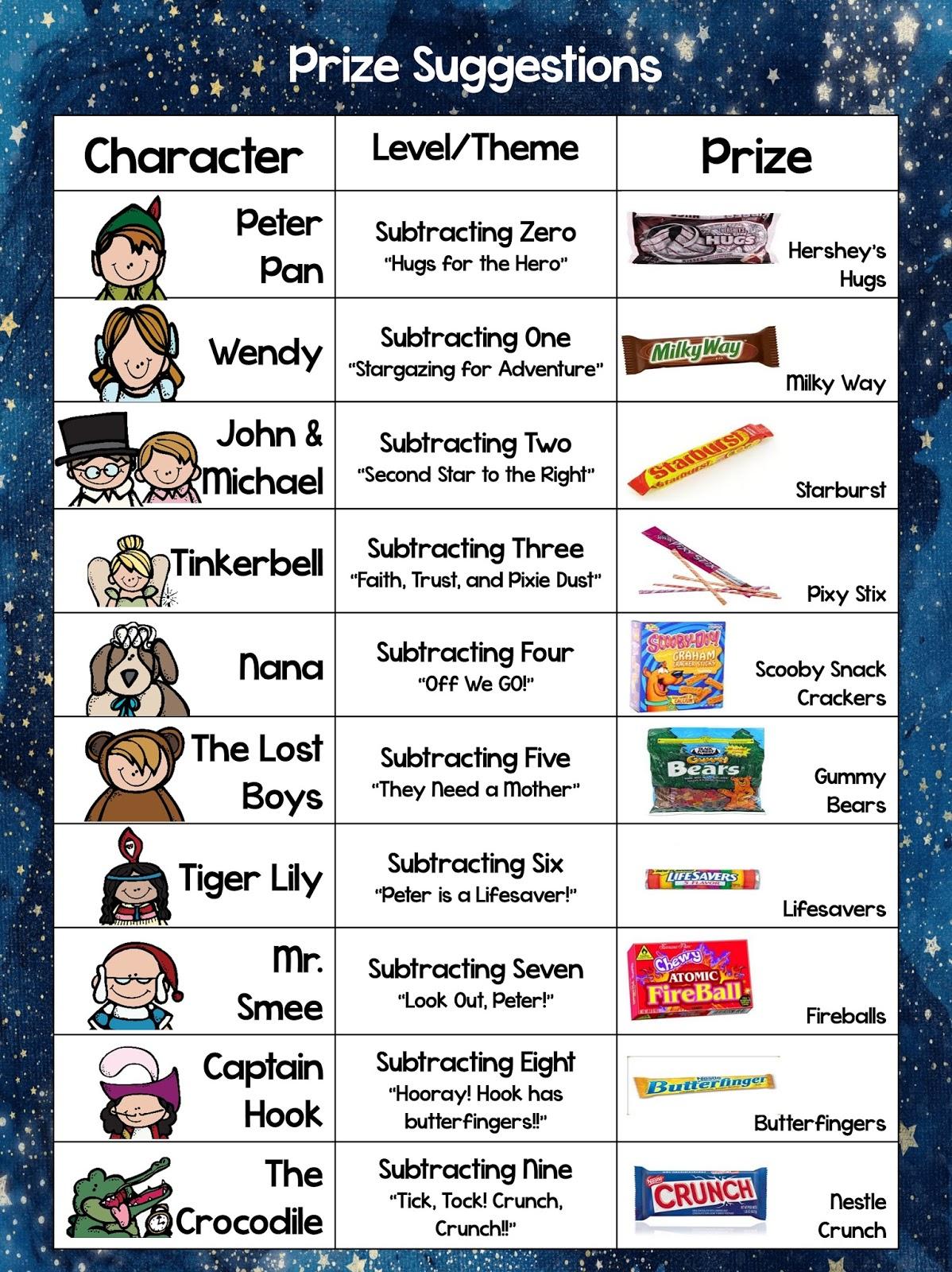 2nd Grade Snickerdoodles Subtraction Fact Fluency Freebie