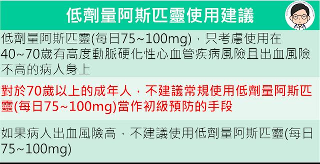 低劑量阿斯匹靈使用建議