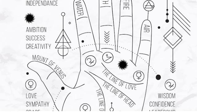 Çfarë thotë pëllëmba dhe vijat e dorës për personalitetin