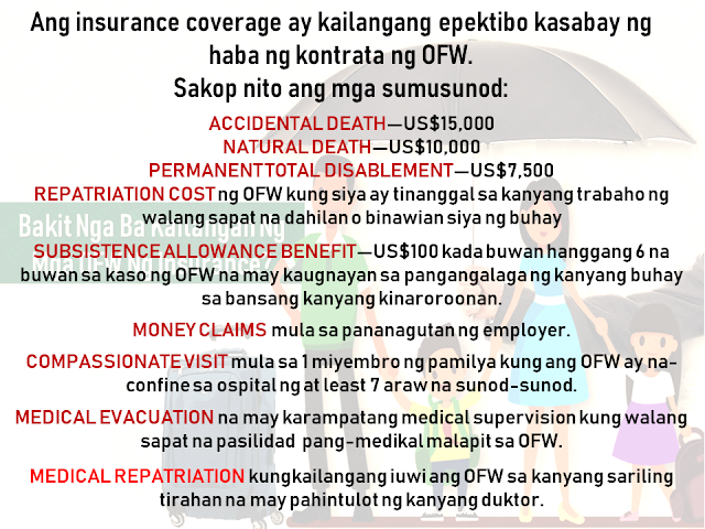"Before an overseas Filipino worker (OFW) can be allowed to leave the country for an overseas job, it is mandatory for them to have an insurance under the Migrant Workers and Overseas Filipinos Act of 1995 or the Republic Act 10022. It is to assure the safety and welfare of the OFW while working abroad.        Advertisement    Republic Act (RA) 10022 passed into law on March 8, 2010. This Act, amending RA 8042, otherwise known as the Migrant Workers and Overseas Filipinos Act of 1995, as amended, is geared towards further improving the standard of protection and promotion of the welfare of migrant workers, their families and overseas Filipinos in distress and for other purposes.    Section 37-A Compulsory Insurance Coverage for Agency Hired Workers is the portion of RA 10022 that deals specifically with the requirement for each migrant worker deployed by recruitment or manning agencies to be covered by a compulsory insurance policy that shall be secured at no cost to the worker.    Paramount Life & General Insurance Corporation (PLGIC) is the first insurance company accredited by the Insurance Commission to provide this OFW insurance.         WHAT IS THE REPUBLIC ACT (RA) 10022?   The RA 10022 is geared towards improving the standard of protection and the promotion of the welfare of overseas Filipino workers (OFW), their families and overseas Filipinos in distress, and for other purposes.     The term ""OFW"" refers to a person who is to be engaged, is engaged or has been engaged in a remunerated activity in a state of which he or she is not a citizen or on board a vessel navigating the foreign seas other than a government ship used for military or non-commercial purposes or on an installation located offshore or on the high seas; to be used interchangeably with 'migrant worker'.    AS AN OFW, WHAT DOES THIS ACT DO FOR ME?  Section 37A, The Compulsory Insurance Coverage for Agency Hired Workers, states that in addition to the performance bond to be filed by the recruitment/manning agency, each migrant worker deployed by a recruitment/manning agency shall be covered by a compulsory insurance policy which shall be secured at no cost the  OFW.    Such insurance policy shall be effective for the duration of the migrant worker's employment contract and shall coverthe following:    ACCIDENTAL DEATH  - with at least US$15,000 survivor's benefit.     NATURAL DEATH  -with at least US$10,000 survivor's benefit.     PERMANENT TOTAL DISABLEMENT  -with at least US$7,500 disability benefit.    REPATRIATION COST of the worker when his/her employment is terminated without any valid cause, as well as in the case of death.     SUBSISTENCE ALLOWANCE BENEFIT  -with at least US$100 per month for a maximum of 6 months for a migrant worker involved in a case or litigation for the protection of his/her life in the receiving country.     MONEY CLAIMS arising from the employer's liability.     COMPASSIONATE VISIT  -from 1 family member or requested individual when a migrant worker is hospitalized and has been confined for at least 7 consecutive days.     MEDICAL EVACUATION   -under appropriate medical supervision when an adequate medical facility is not available proximate to the migrant worker.     MEDICAL REPATRIATION   -to the migrant worker's residence when medically necessary and cleared as deemed by an attending physician.        Ads     The Insurance Commission has authorized Paramount Life & General Insurance Corporation aand given a license to do life and non-life insurance business in the Philippines.  PLGIC has one management team that leads both life and non-life insurance divisions. It assures more streamlined products, service, decision-making and problem-solving.  They also had established a 24/7 Call Center to accept calls and queries providing uninterrupted assistance round the clock.    Paramount will be assigning representatives abroad to provide you with assistance in your country of employment. To help you feel supported in a foreign country, a Paramount customer service officer will be sent where OFWs are situated to provide easier access and faster service for OFWs, wherever they are located. This means faster and easier claims settlement.  PLGIC OFW Master Policy  PLGIC OFW Insurance Certificate of Accreditation  Paramount is proud to provide added security for policyholders by offering the first-ever policy verification system for OFW Certificates of Insurance (COI). Through our Text Inquiry System, you can easily verify the authenticity of your Paramount issued COI.  Simply text the following information from your mobile phone: OFW [space] COI No. [space] Security Code (Ex. OFW 10189474 VHCJM270D90)  SEND TO:  Globe +(63) (917) 556-7391  Smart +(63) (920) 948-5496  Sun +(63) (922) 896-4829     Ads  Filed under overseas job, overseas Filipino worker, Migrant Workers and Overseas Filipinos Act,"