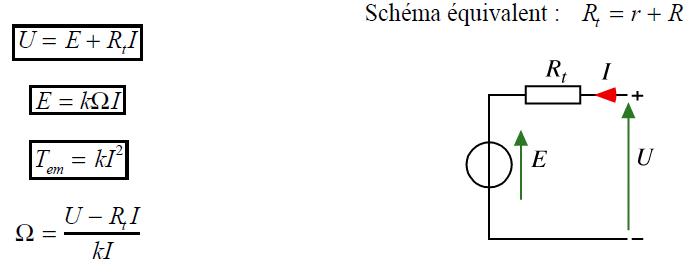 schéma équivalent de MCC