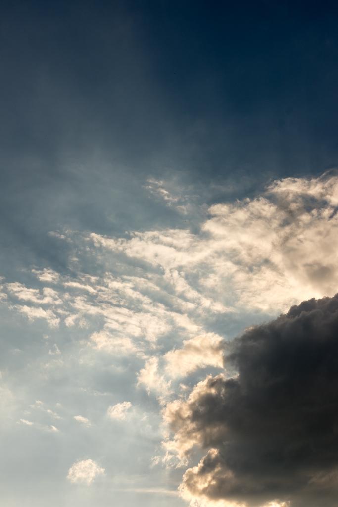 www.fim.works | Lifestyle-Blog | Himmel mit Wolken, wolkiger Himmel, Regenwolken, blauer Himmel