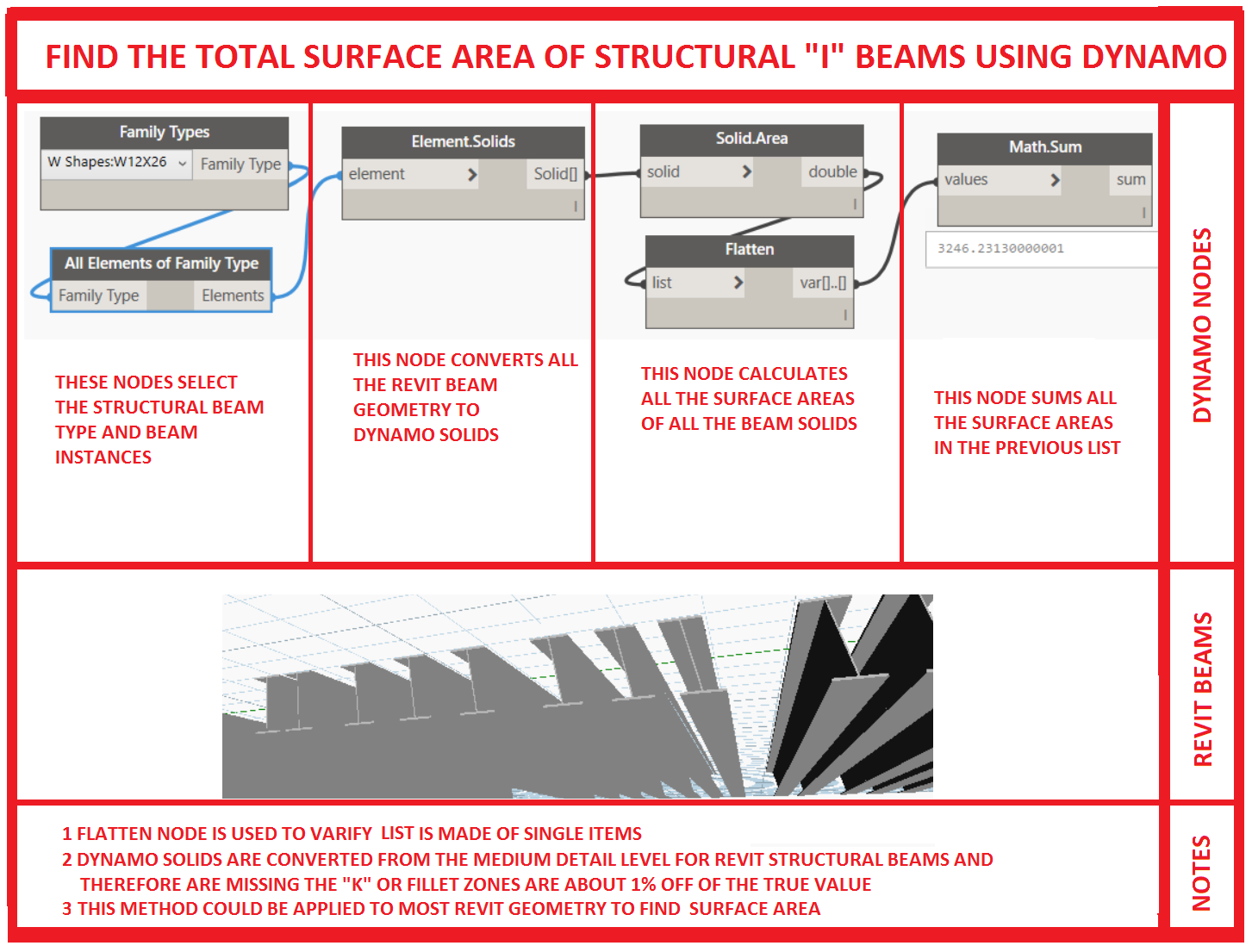 I Was Inspired To Show This Workflow Because A Contractor Friend Of Mine  Asked Me How They Could Calculate All The Surface Areas From Each Steel  Beam Type
