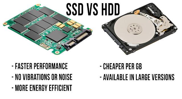 SSD Vs HDD Full Comparison