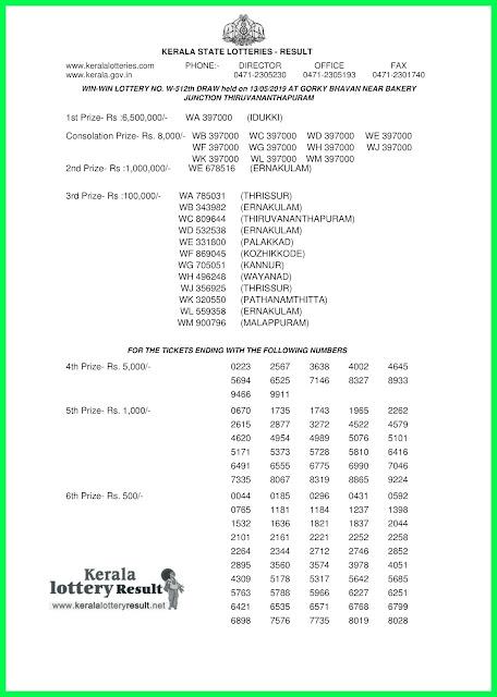 KeralaLotteryResult.net, kerala lottery kl result, yesterday lottery results, lotteries results, keralalotteries, kerala lottery, keralalotteryresult, kerala lottery result, kerala lottery result live, kerala lottery today, kerala lottery result today, kerala lottery results today, today kerala lottery result, win win lottery results, kerala lottery result today win win, win win lottery result, kerala lottery result win win today, kerala lottery win win today result, win win kerala lottery result, live win win lottery W-512, kerala lottery result 13.05.2019 win win W 512 13 may 2019 result, 13 05 2019, kerala lottery result 13-05-2019, win win lottery W 512 results 13-05-2019, 13/05/2019 kerala lottery today result win win, 13/5/2019 win win lottery W-512, win win 13.05.2019, 13.05.2019 lottery results, kerala lottery result May 13 2019, kerala lottery results 13th May 2019, 13.05.2019 week W-512 lottery result, 13.5.2019 win win W-512 Lottery Result, 13-05-2019 kerala lottery results, 13-05-2019 kerala state lottery result, 13-05-2019 W-512, Kerala win win Lottery Result 13/5/2019