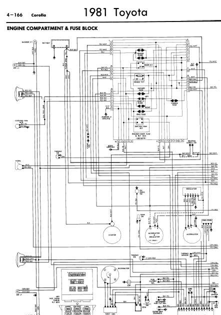 repairmanuals: Toyota Corolla 1981 Wiring Diagrams