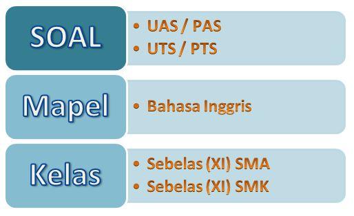Soal UAS Bahasa Inggris Kelas Sebelas (XI) Semester 1