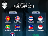 Jadwal Piala AFF 2018